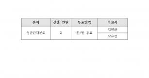 한국비정규교수노동조합 2021 대의원 선거 후보자 …